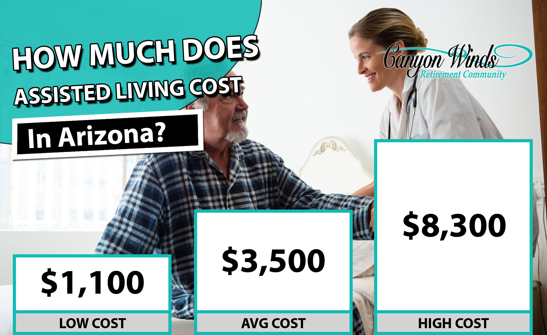 How Much Does Assisted Living Cost in Arizona?