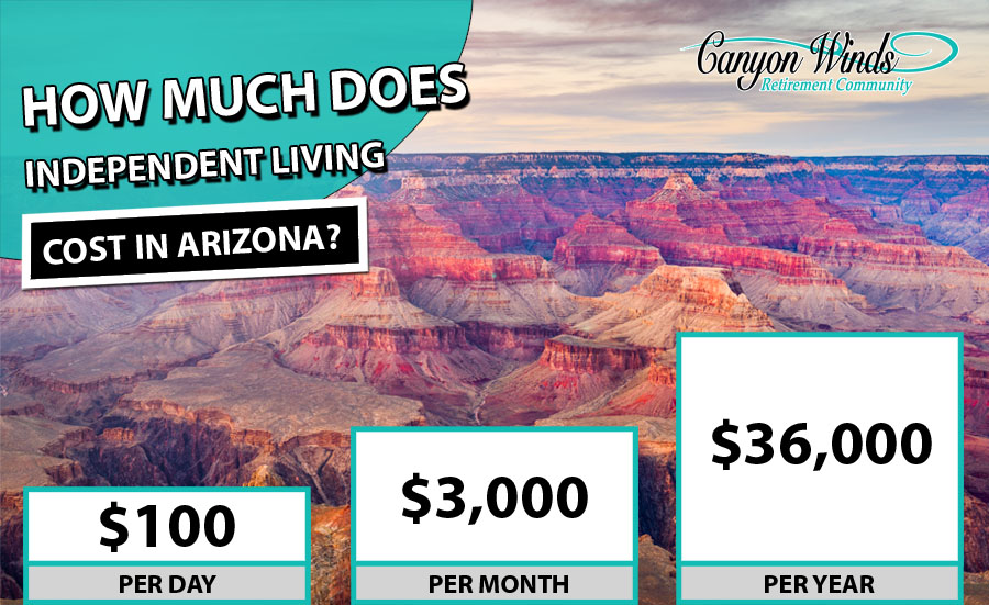 Independent Living Cost Arizona